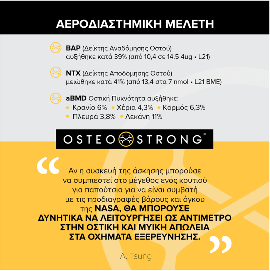 osteostrong-research