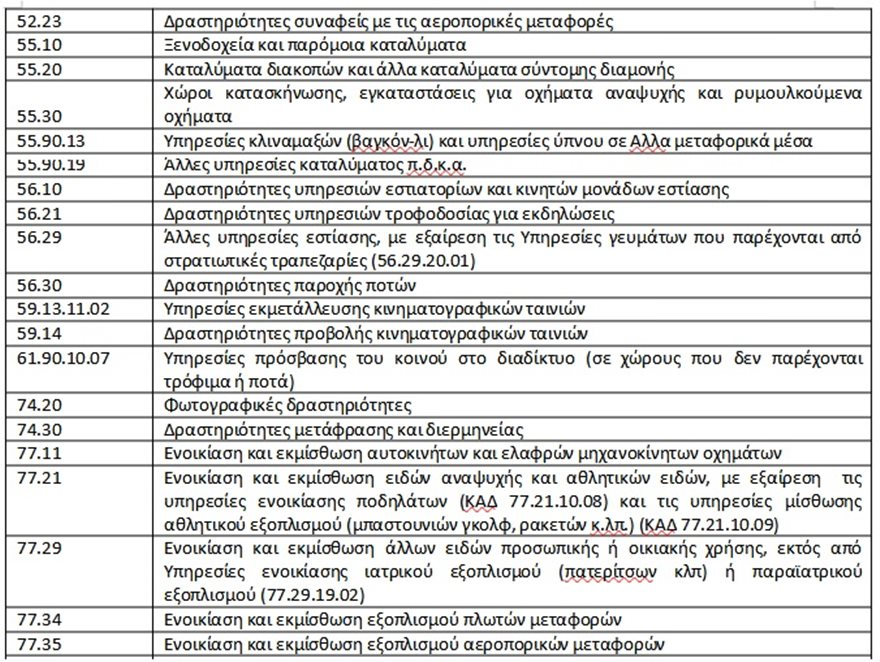 anastoles2