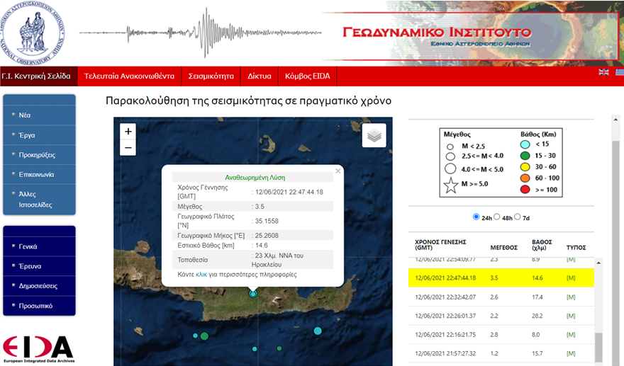 seismostora-seismoskriti-nixta