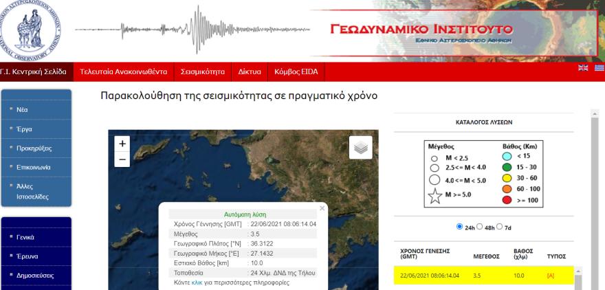 SEISMOSTORA-seismosnisiros-seismostilos