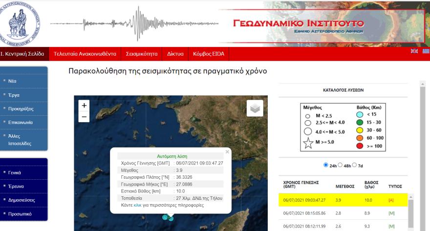 seismostora-seismostilos