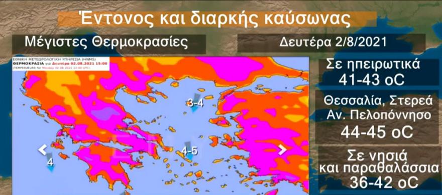 kairos-kausonasaugoustos-kairossimera