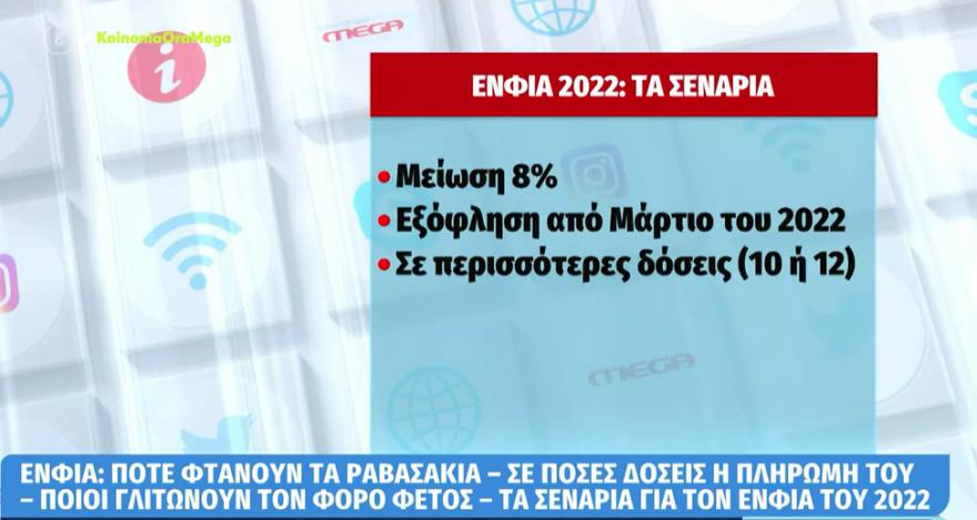 enfia2022