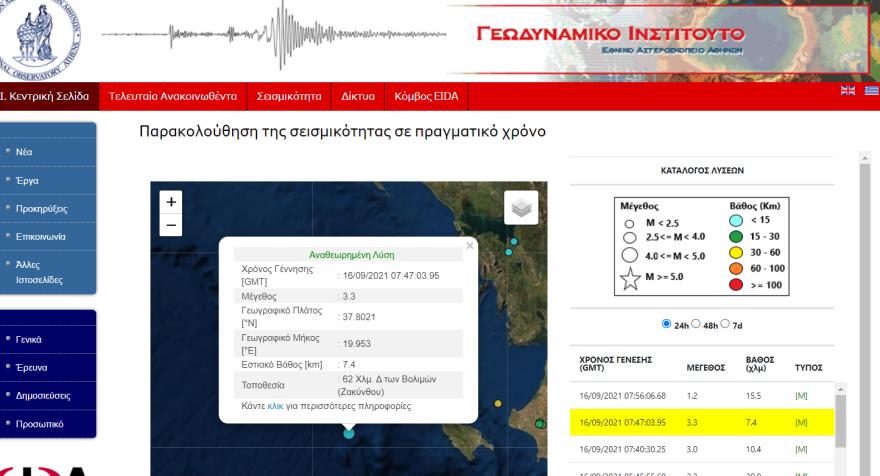 seismosTORA-seismoszakinthos-seismoss