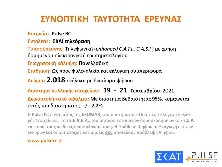 ΔΗΜΟΣΚΟΠΗΣΗ-22092021-FINAL-1