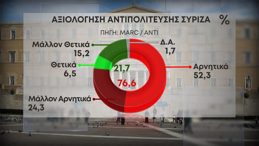 45-axiologisi-Syriza
