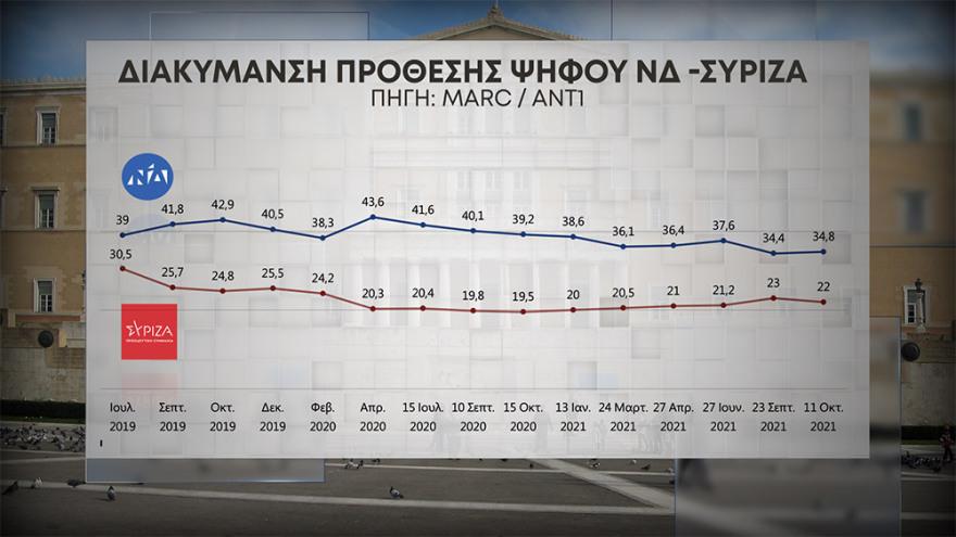 58_diakymansi-prothesis-psifou